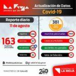 La Rioja – 57 Caso de Covid-19